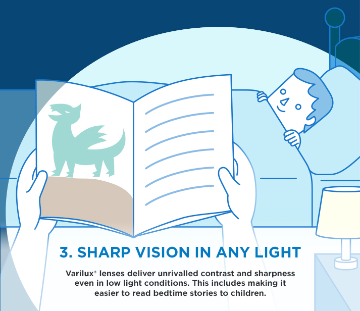 5 reason why you should choose Varilux lenses