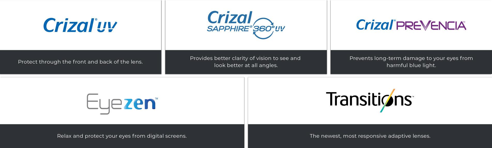 fc02b283265 Crizal expert essilor india jpg 1903x575 Who sells crizal lenses