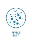 Repels Dust