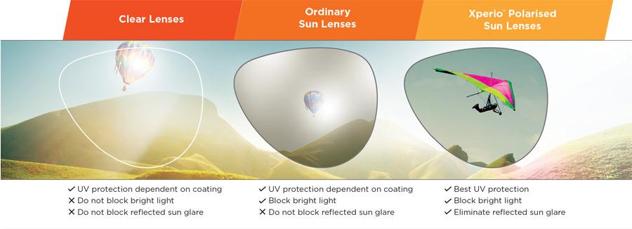 Xperio versus clear lenses